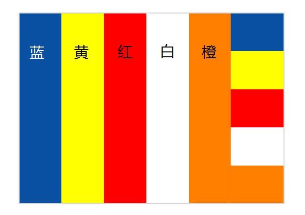 Image result for 马来西亚 佛旗帜 卫塞节